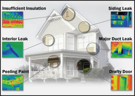 Common places that air may leak from your home