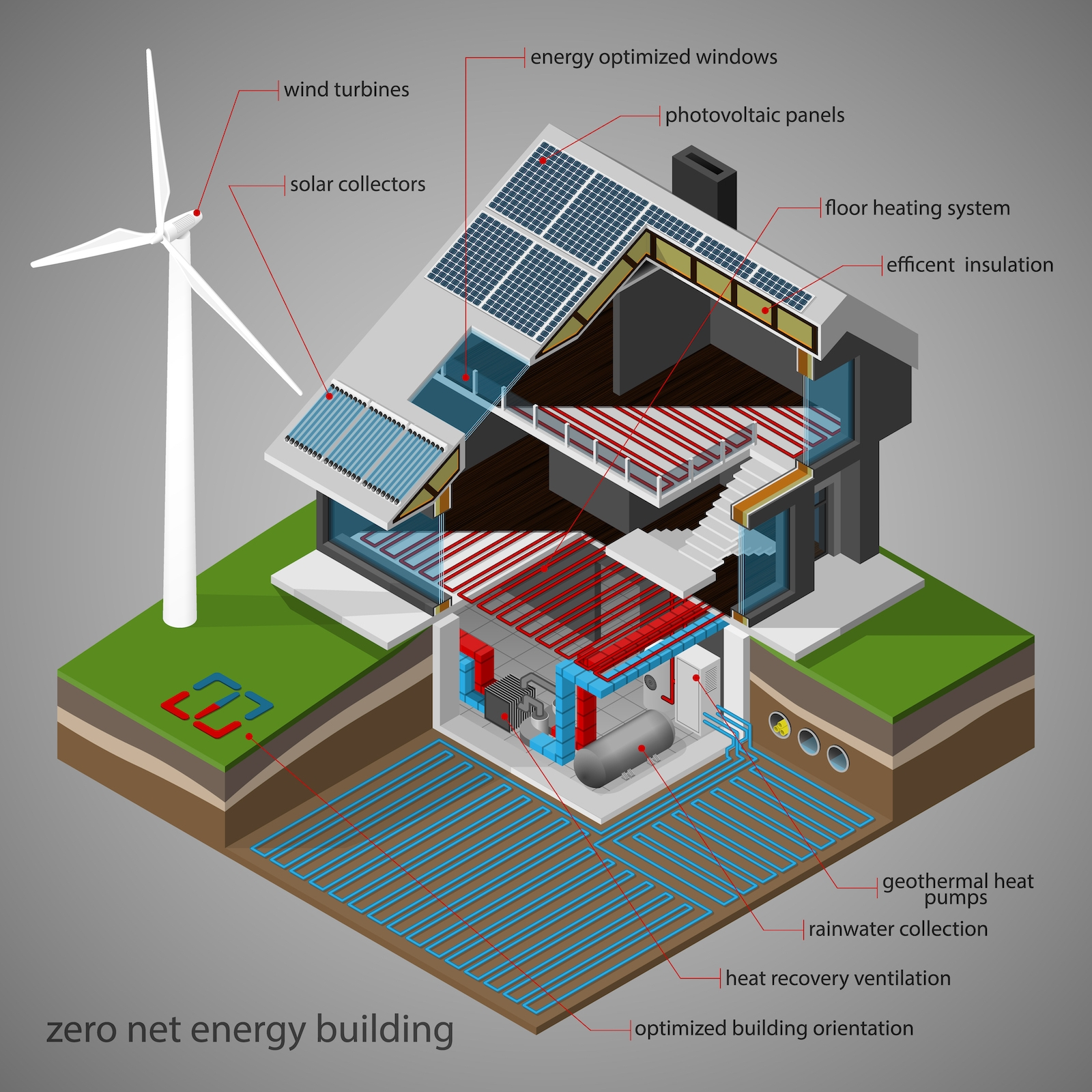 Net Zero House illustration